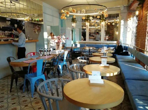 Кофейня в центре, прибыль от 350 000 р.